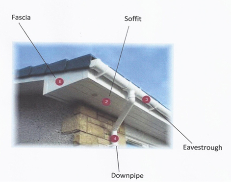 Soffits Eaves Amp Fascia Ab Roofing